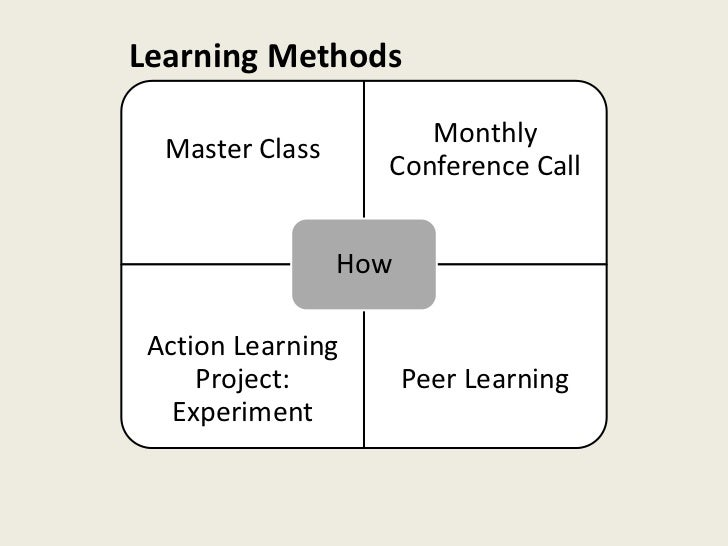 Learning Methods<br />