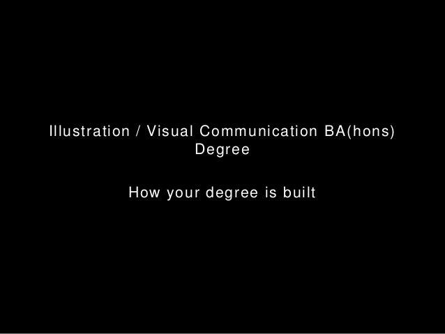 Illustration / Visual Communication BA(hons)                     Degree          How your degree is built