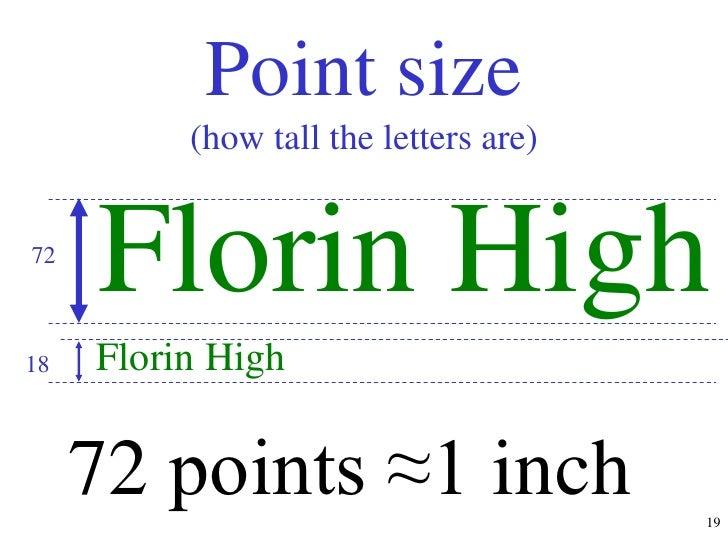 font points