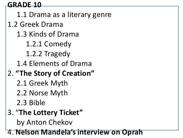 anton chekhov the lottery ticket essay