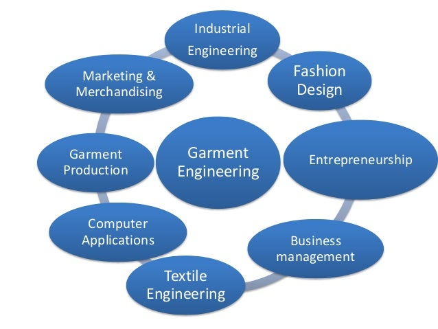 thesis on industrial production engineering Operations management: overseeing, designing, and controlling production and   what are some good examples of industrial engineering thesis topics   tamara wilhite, bachelor of science industrial engineering, the university of  texas at.