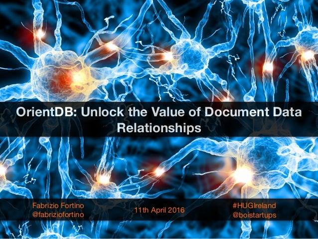 OrientDB: Unlock the Value of Document Data Relationships Fabrizio Fortino  @fabriziofortino 11th April 2016 #HUGIreland  ...
