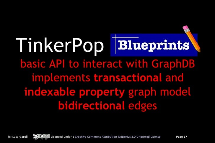 Tinkerpop blueprints basic api to malvernweather Image collections