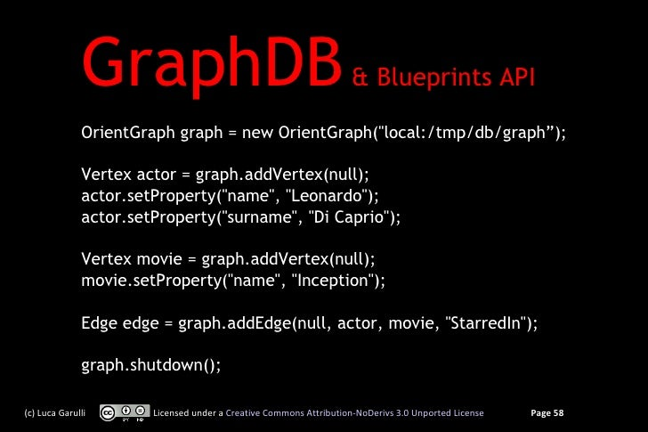 Graphdb blueprints api orientgraph malvernweather Gallery