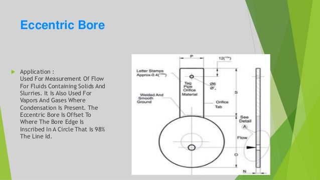 orifice plate flow
