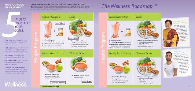 Oriflame wellness catalogue