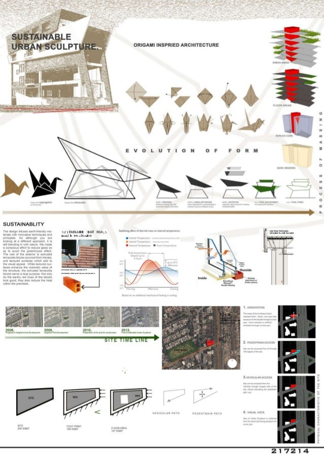 Ground Floor Elevation View : Origami inspired architects in bangalore