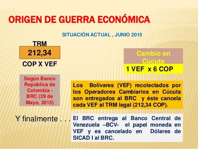 ORIGEN DE GUERRA ECONÓMICA SITUACIÓN ACTUAL , JUNIO 2015 212,34 TRM COP X VEF Según Banco República de Colombia - BRC (29 ...