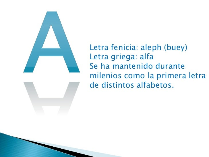 Origen de las letras faringe for Significado de la palabra beta