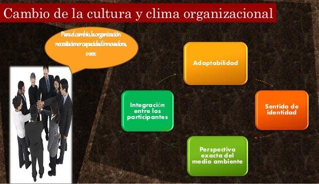Adaptabilidad Sentido de identidad Perspectiva exacta del medio ambiente Integración entre los participantes Cambio de la ...