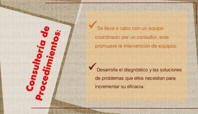 Se lleva a cabo con un equipo coordinado por un consultor, este promueve la intervención de equipos. Desarrolla el diagn...