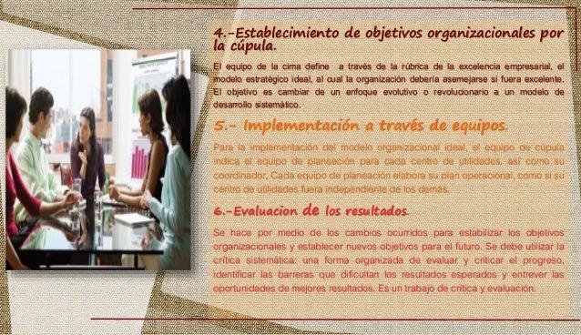 4.-Establecimiento de objetivos organizacionales por la cúpula. El equipo de la cima define a través de la rúbrica de la e...