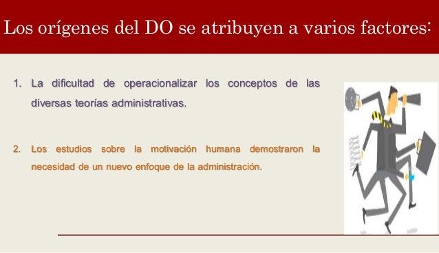 Los orígenes del DO se atribuyen a varios factores: 1. La dificultad de operacionalizar los conceptos de las diversas teor...