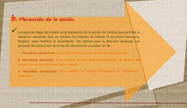 b. Planeación de la acción. La segunda etapa del modelo es la planeación de la acción del cambio que permitirá la alterac...