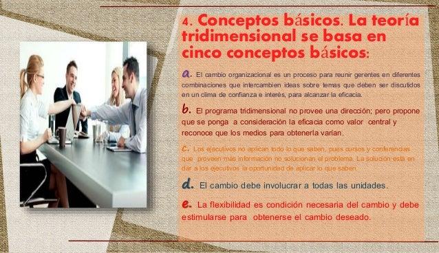 4. Conceptos básicos. La teoría tridimensional se basa en cinco conceptos básicos: a. El cambio organizacional es un proce...