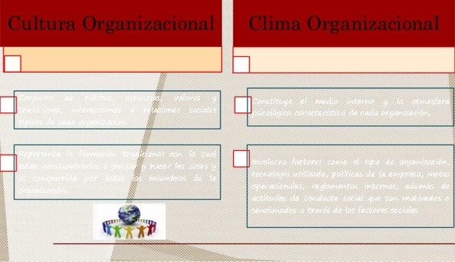 Cultura Organizacional Conjunto de hábitos, creencias, valores y tradiciones, interacciones y relaciones sociales típicos ...