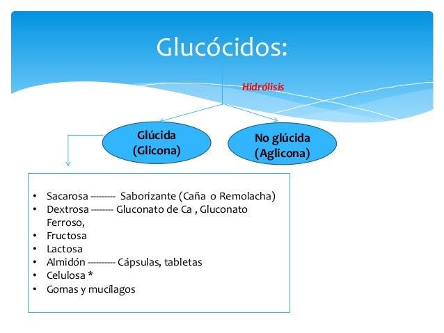 glucosidos esteroides