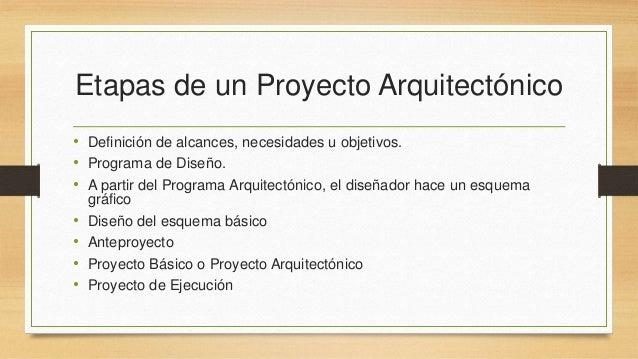 Origen Del Proyecto Arquitect Nico Y Urbano