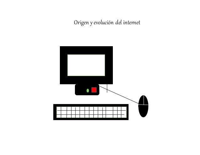 Origen y evolución del internet