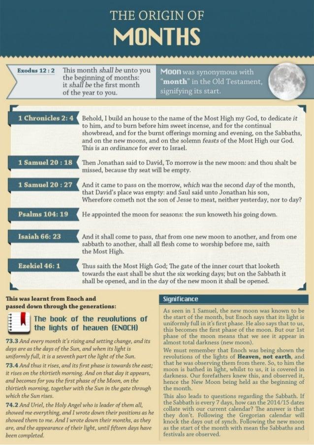 Hebrew Calendar 2014 15 Origin Of Months