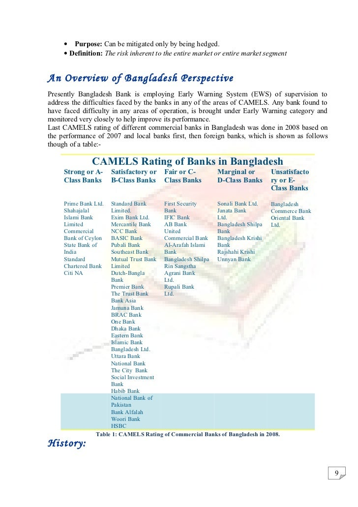 camel analysis on bank of nepal The prime objective of camel model of rating banking institutions is to make  their comparative performance analysis it is basically a  the performance of  joint ventures banks in nepal by using the camel the study.