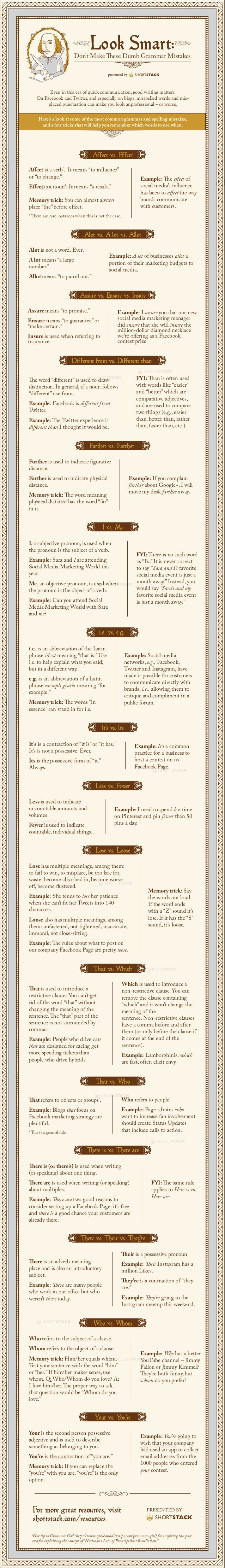 Look Smart: Don't Make These Dumb Grammar Mistakes presented by Even in this era of quick communication, good writing matt...