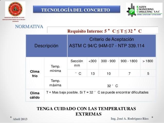 TECNOLOGÍA DEL CONCRETO COLEGIO DE INGENIEROS DEL PERÚ CONSEJO DEPARTAMENTAL DE ANCASH - CHIMBOTE NORMATIVA Requisito Inte...