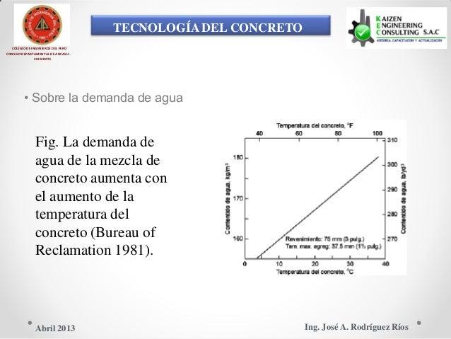 TECNOLOGÍA DEL CONCRETO COLEGIO DE INGENIEROS DEL PERÚ CONSEJO DEPARTAMENTAL DE ANCASH - CHIMBOTE • Sobre la demanda de ag...
