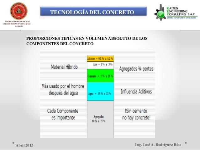 TECNOLOGÍA DEL CONCRETO COLEGIO DE INGENIEROS DEL PERÚ CONSEJO DEPARTAMENTAL DE ANCASH - CHIMBOTE PROPORCIONES TIPICAS EN ...
