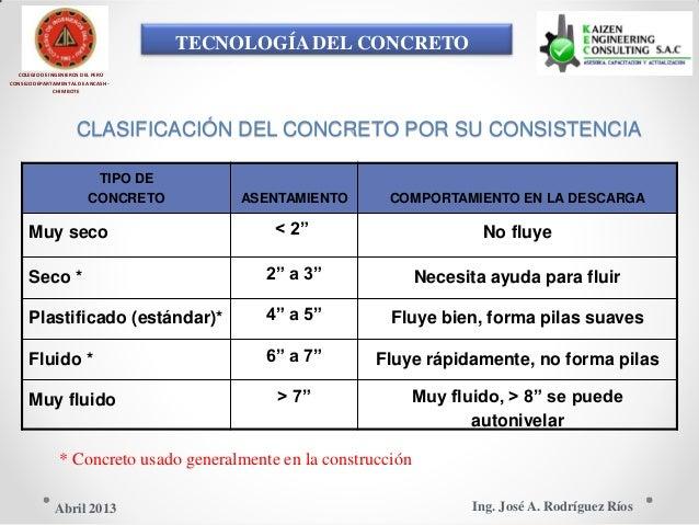 TECNOLOGÍA DEL CONCRETO COLEGIO DE INGENIEROS DEL PERÚ CONSEJO DEPARTAMENTAL DE ANCASH - CHIMBOTE CLASIFICACIÓN DEL CONCRE...