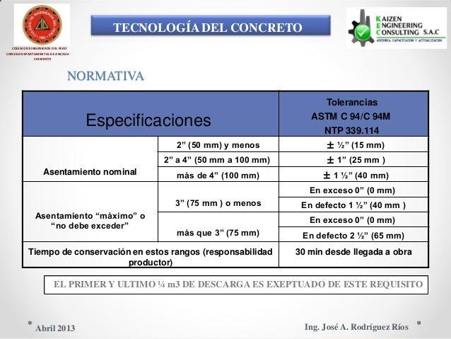 TECNOLOGÍA DEL CONCRETO COLEGIO DE INGENIEROS DEL PERÚ CONSEJO DEPARTAMENTAL DE ANCASH - CHIMBOTE NORMATIVA Tolerancias AS...