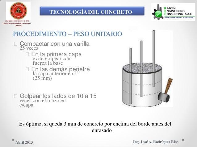 TECNOLOGÍA DEL CONCRETO COLEGIO DE INGENIEROS DEL PERÚ CONSEJO DEPARTAMENTAL DE ANCASH - CHIMBOTE PROCEDIMIENTO – PESO UNI...