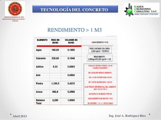TECNOLOGÍA DEL CONCRETO COLEGIO DE INGENIEROS DEL PERÚ CONSEJO DEPARTAMENTAL DE ANCASH - CHIMBOTE RENDIMIENTO > 1 M3 Ing. ...