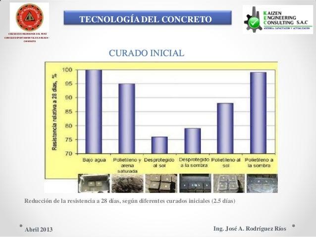 TECNOLOGÍA DEL CONCRETO COLEGIO DE INGENIEROS DEL PERÚ CONSEJO DEPARTAMENTAL DE ANCASH - CHIMBOTE CURADO INICIAL Reducción...