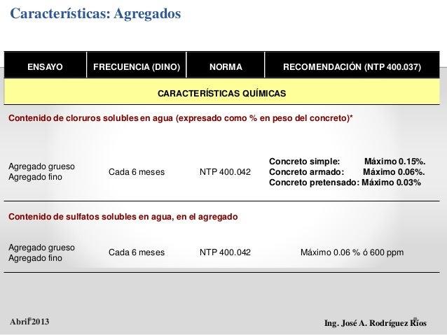 Características: Agregados ENSAYO FRECUENCIA (DINO) NORMA RECOMENDACIÓN (NTP 400.037) CARACTERÍSTICAS QUÍMICAS Contenido d...