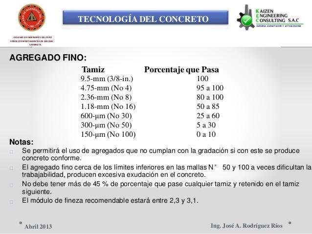 TECNOLOGÍA DEL CONCRETO COLEGIO DE INGENIEROS DEL PERÚ CONSEJO DEPARTAMENTAL DE ANCASH - CHIMBOTE AGREGADO FINO: Tamiz Por...
