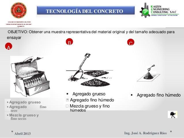TECNOLOGÍA DEL CONCRETO COLEGIO DE INGENIEROS DEL PERÚ CONSEJO DEPARTAMENTAL DE ANCASH - CHIMBOTE OBJETIVO: Obtener una mu...