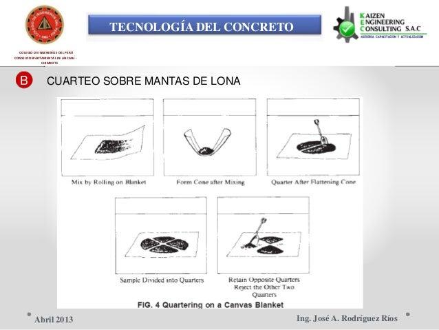 TECNOLOGÍA DEL CONCRETO COLEGIO DE INGENIEROS DEL PERÚ CONSEJO DEPARTAMENTAL DE ANCASH - CHIMBOTE B CUARTEO SOBRE MANTAS D...