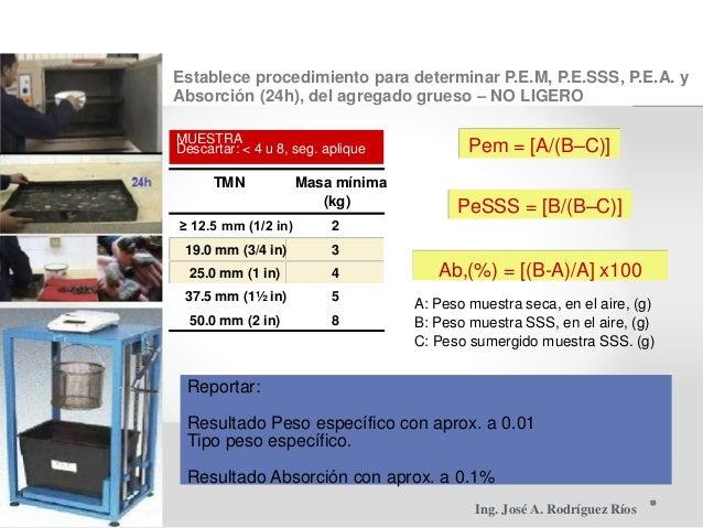Establece procedimiento para determinar P.E.M, P.E.SSS, P.E.A. y Absorción (24h), del agregado grueso – NO LIGERO MUESTRA ...