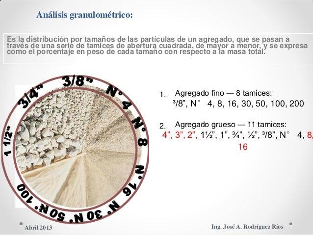 Análisis granulométrico: Es la distribución por tamaños de las partículas de un agregado, que se pasan a través de una ser...