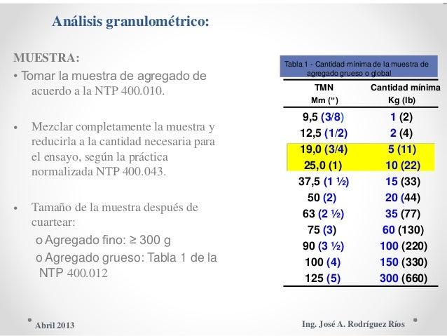 Análisis granulométrico: MUESTRA: Tabla 1 - Cantidad mínima de la muestra de agregado grueso o global • Tomar la muestra d...