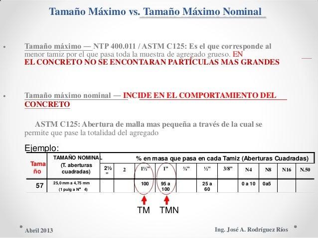 Tamaño Máximo vs. Tamaño Máximo Nominal • Tamaño máximo ― NTP 400.011 / ASTM C125: Es el que corresponde al menor tamiz po...