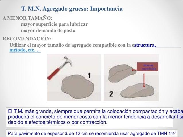 T. M.N. Agregado grueso: Importancia A MENOR TAMAÑO: mayor superficie para lubricar mayor demanda de pasta RECOMENDACIÓN: ...