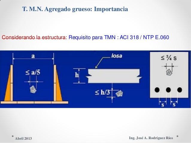 T. M.N. Agregado grueso: Importancia Considerando la estructura: Requisito para TMN : ACI 318 / NTP E.060 Ing. José A. Rod...
