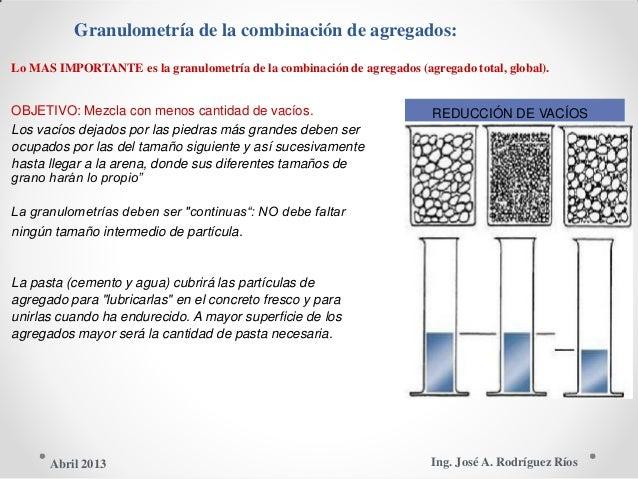 Granulometría de la combinación de agregados: Lo MAS IMPORTANTE es la granulometría de la combinación de agregados (agrega...