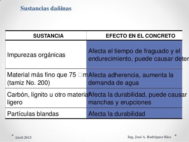 Sustancias dañinas SUSTANCIA EFECTO EN EL CONCRETO Afecta el tiempo de fraguado y el Impurezas orgánicas endurecimiento, p...