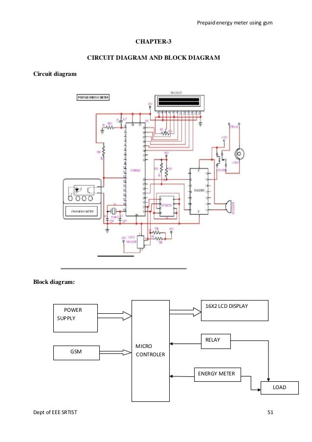 document of prepaid energy meter using gsm 51 638?cb\=1388960205 tariff 33 wiring diagram economics tariff graph \u2022 wiring diagrams smart meter wiring diagram at bayanpartner.co