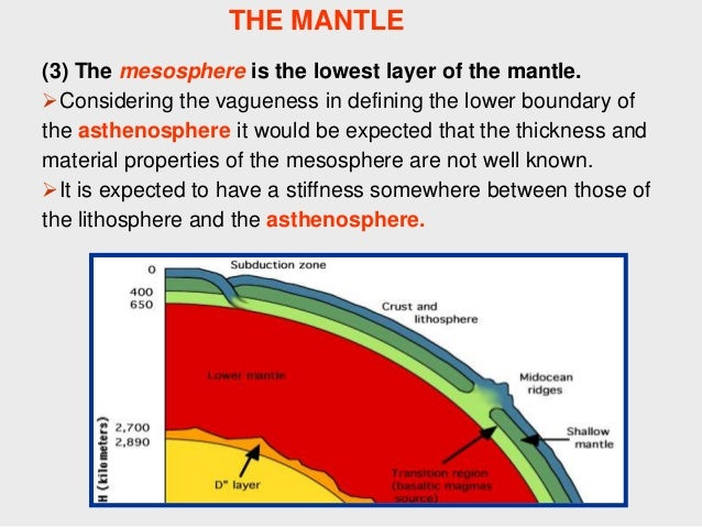 what is the thickness of the mesosphere