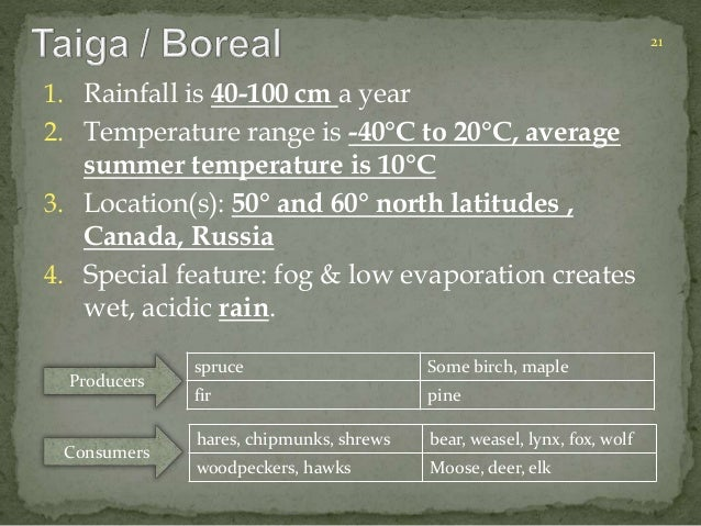 1. Rainfall is 40-100 cm a year  2. Temperature range is -40°C to 20°C, average  summer temperature is 10°C  3. Location(s...