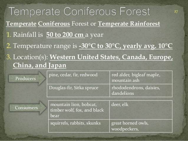 Temperate Coniferous Forest or Temperate Rainforest  1. Rainfall is 50 to 200 cm a year  2. Temperature range is -30°C to ...